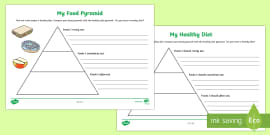 Healthy Eating Food Pyramid Writing Activity