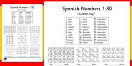 Spanish Numbers 1-30 How Many Activity Sheet