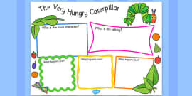 Book Review Writing Frame to Support Teaching on The Very Hungry Caterpillar