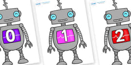 Numbers 0-31 on Robots