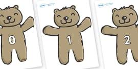 Numbers 0-31 on Teddy Bears