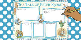 The Tale of Peter Rabbit Book Review Writing Frame