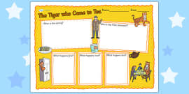 The Tiger Who Came To Tea Book Review Writing Frames