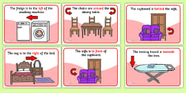 Houses and Homes Preposition Display Posters