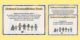 National Reconciliation Week Display Fact Cards