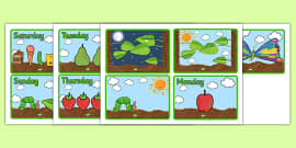 Story Sequencing (4 per A4) to Support Teaching on The Very Hungry Caterpillar