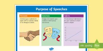 Purpose of Speeches A4 Display Poster - speeches, writing purposes, speech purposes, writing posters, planning a speech