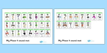 Blends and Clusters Sound Mat - Sound Mat, Letters and Sounds, blends, clusters, Foundation stage literacy
