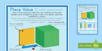 Place Value Posters US English/Spanish (Latin) - Place Value Poster (Large) - place value, place value poster, values, units, tens, thousands, differ