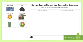 Renewable and Non Renewable Resources Sorting Activity Sheet - Earth Day, Canada, World, Resources, Renewable, Non-Renewable, Social Studies, Grade 1, Grade 2, Gra