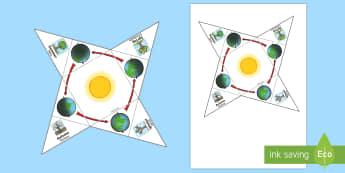 Seasons Earth Position Interactive Visual Aid English/Romanian - Seasons Earth Position Interactive Visual Aid - weather, seasons, waether, WHEATHER, seaons, wetaher