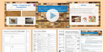 Manufacturing Processes - Joining and Forming Timber: L1 Properties and Characteristics - Joining and Forming Materials: TimberKey Stage 4 Design & technologydesign processGCSE design & tech