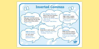 Inverted Commas Poster Mat - speech marks, speech marks poster, how to use speech marks poster, when to use speech marks, using speech marks, ks2 literacy