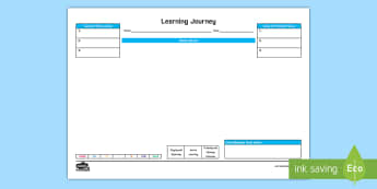 EYFS Focus Child Learning Journey Observation Template - In the Moment Planning, Anna Ephgrave, ITMP, assessment, early years outcomes, observing, progressio
