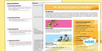 PlanIt - DT KS1 - The Lighthouse Keeper's Lunch Box Planning Overview