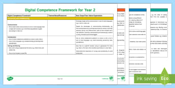 Digital Competence Framework Year 2 Planning Template