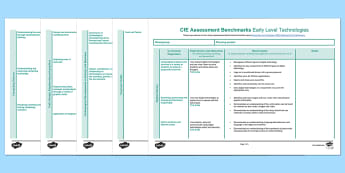 CfE  Early Level Technologies Assessment Benchmarks Assessment Tracker - CfE Benchmarks, tracking, assessing, progression, technologies,Scottish