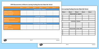 EYFS Characteristics of Effective Learning Tracking Overview Sheet Six Terms - COEL, Development Matters