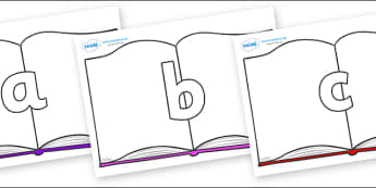 Phoneme Set on Books - Phoneme set, phonemes, phoneme, Letters and Sounds, DfES, display, Phase 1, Phase 2, Phase 3, Phase 5, Foundation, Literacy