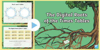 Digital Roots of the Times Tables PowerPoint - KS2, Maths, times tables, digital root, digital roots, Identify common factors, common multiples and
