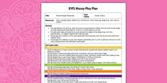 Diwali Rangoli Materials EYFS Messy Play Plan