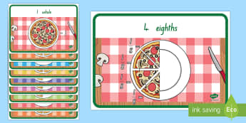 Pizza Fraction Symbols Display Posters - New Zealand, maths, fractions, symbols, pizza, display, display posters, flash cards