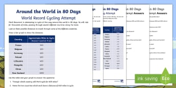 KS2 Around the World in 80 Days Distance Graph Activity Sheets - cycling, mark beaumont, maths, problems, world record, journeys, worksheets