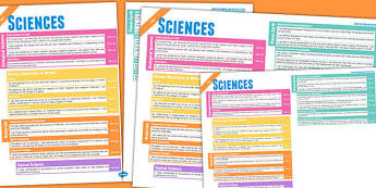 Scottish Curriculum For Excellence Overview Posters First Science