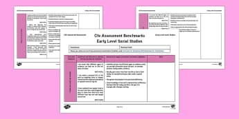 CfE Early Level Social Studies Assessment Benchmarks Assessment Tracker - CfE Benchmarks, tracking, assessing, progression, numeracy, literacy, health and wellbeing,Scottish
