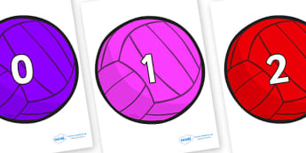 Numbers 0-31 on Water Polo Balls - 0-31, foundation stage numeracy, Number recognition, Number flashcards, counting, number frieze, Display numbers, number posters