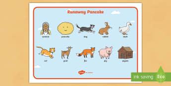 The Runaway Pancake Story Word Mat - pancake, run away, story, tale, words, vocab, vocabulary