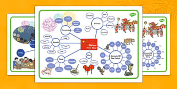 Chinese New Year Differentiated Concept Map - Chinese New Year, concept map, mind map