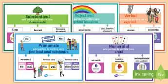 Partile de vorbire Planșe - părți de vorbire, gramatică, planșe,substantivul, adjectivul, pronumele, verbul, română, roman