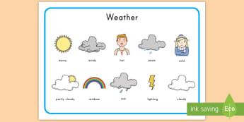 Weather Word Mat - Weather, word mat, weather word mat, sunny, cloudy, rain, rainbow, cold, hot, clouds