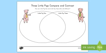 Three Little Pigs Compare and Contrast Activity Sheet - worksheet, folk tales, fairy tales, fables, comparison, characters, venn, diagram, sorting