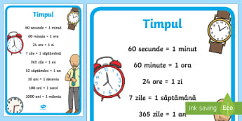 Măsurarea timpului - Planșă - timp, măsurări, timpul, unități de măsură, matematică, planșe, citirea ceasului,Romanian