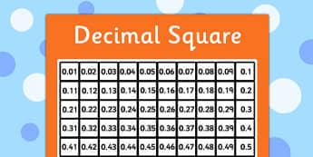 Decimal Square - decimals, ks2, place value, square, display, maths, new curriculum, numeracy