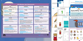 EYFS Enhancement Ideas and Resources Pack to Support Teaching on Whatever Next! - Early Years, continuous provision, early years planning, adult led, space, rocket, Baby Bear, moon