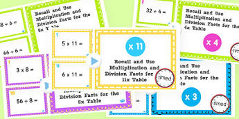 Multiplication and Division Times Tables PowerPoint Pack - powerpoint