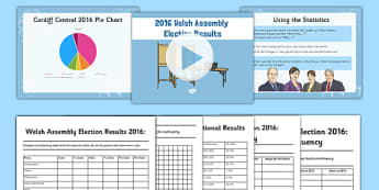 Welsh Assembly Election 2016 Results Pack - welsh, cymraeg, Welsh Assembly, Election Results, 2016