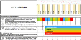 Technologies CfE Fourth Level Assessment Spreadsheet-Scottish