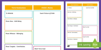 ECE Portfolio Te Whāriki Evaluation Template - One Subject - New Zealand Back to School, portfolio, narrative, children's work, observations, reflections, asse