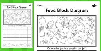 Food Block Diagram Activity Sheet - activities, graphs, worksheets