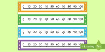 In Zehnerschritten zählen Zahlenstrahl - addieren, subtrahieren, Lernhilfe, Zehnerschritte, Zählen, vorwärts, rückwärts,German