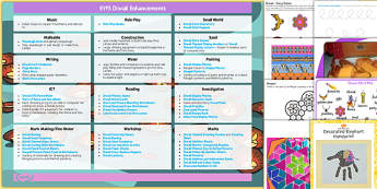 EYFS Diwali Enhancement Ideas and Resources Pack - eyfs, diwali, enhancement, ideas, pack