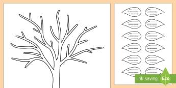 Tutto sul mio Albero Genealogico  - la , mia, famiglia, albero, genealogico, familiari, parenti, foglie, albero, italian, italiano