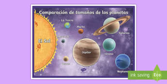 Planets Size Comparison Detailed Images  - Spanish, KS2, planets, solar system, images, detailed, posters, comparison, size