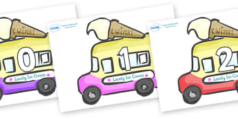 Numbers 0-31 on Ice Cream Vans - 0-31, foundation stage numeracy, Number recognition, Number flashcards, counting, number frieze, Display numbers, number posters