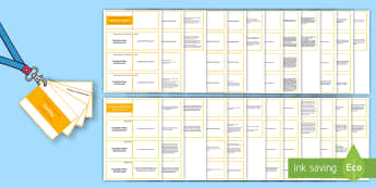 Foundation Phase Profile Mathematical Development Lanyard Sized Resource Pack - Lanyard Foundation Phase Outcomes, Foundation Phase, Foundation Phase Profile, FPP, Wales, Assessmen