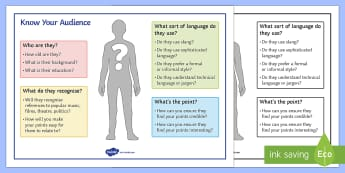 Know Your Audience Word Mat - AQA GCSE Specific Question Resources, structure, language, OCR GCSE Specific Question Resources, Edu